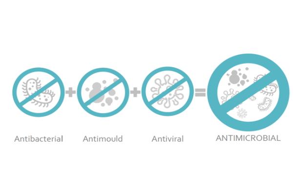anti microbs