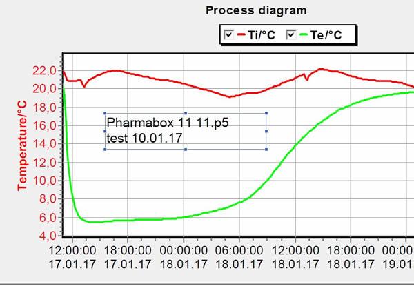 Test Pharmabox 11 11.p5